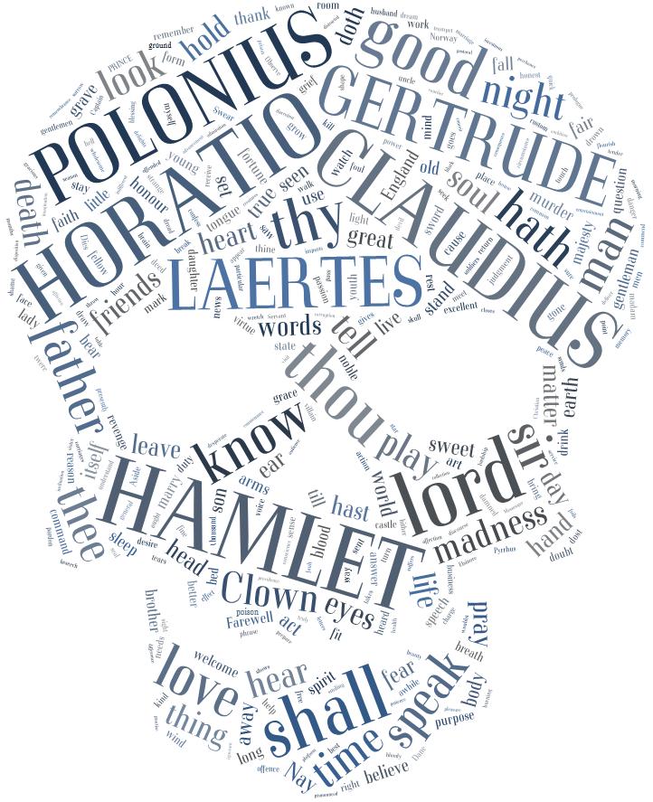 FullWordle-Hamlet